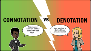 The Difference between Connotative versus Denotative meaning